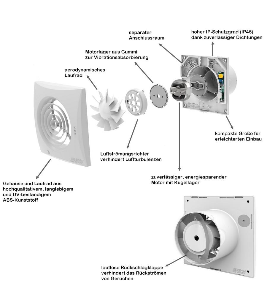 Abluftventilator quiet nicht nur leise sondern still - Fensterventilator nachtraglich einbauen ...